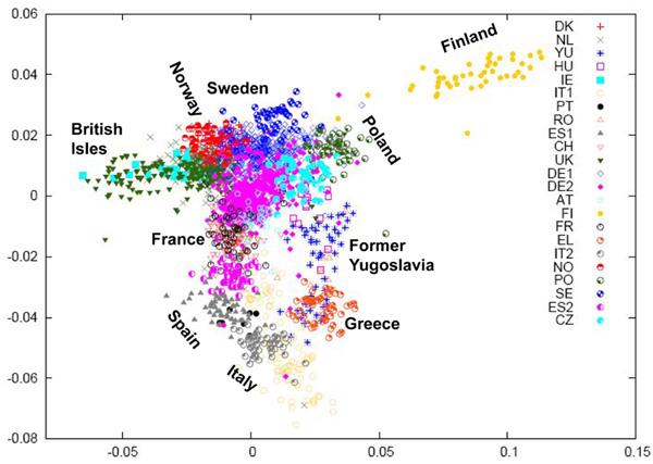 http://anthropologynet.files.wordpress.com/2008/08/razib-modified-correlation-between-genetic-geographic-structure-in-europe.jpg